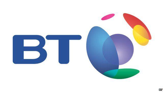 Annuaire Téléphonique Anglais Gratuit Angleterre British Telecom Bt